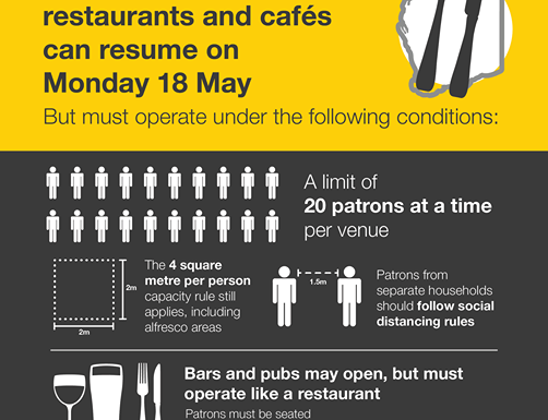 Updates on Restrictions for Tourism Businesses